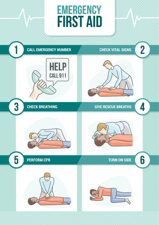 Emergency first aid cpr procedure with stick figures giving rescue breath and cardiomanipulatory resuscitation Vector