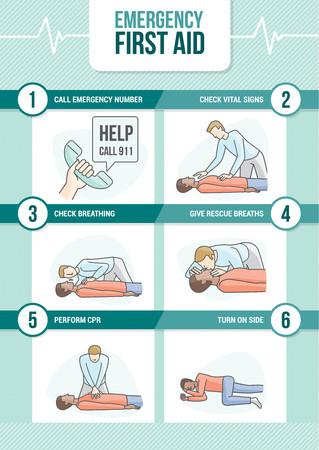 primeros auxilios: Primer procedimiento cpr Ayuda de emergencia con figuras de palo dando respiraci�n de rescate y reanimaci�n cardiomanipulatory