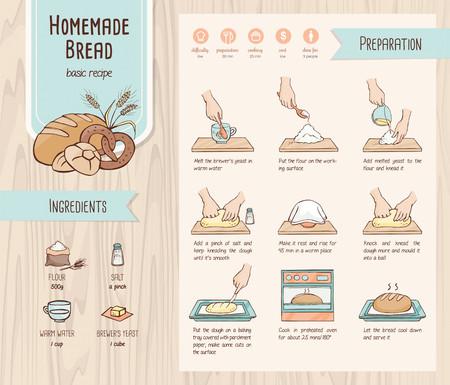 Casera tradicional receta de pan con los ingredientes, los iconos fijados y preparación dibujado a mano Ilustración de vector