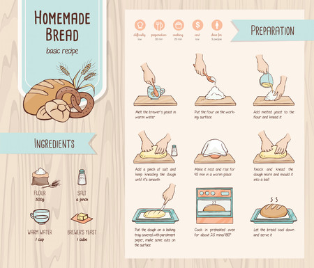 �cooking: Casera tradicional receta de pan con los ingredientes, los iconos fijados y preparaci�n dibujado a mano