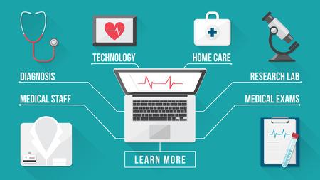 健康・医療研究バナー、聴診器、顕微鏡、ラップトップ、応急処置キット、医療記録、トップ ビューで医療デスクトップ