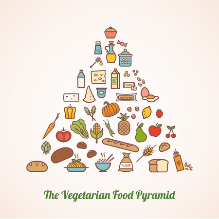 fortified: The vegetarian food pyramid composed of food icons including grains vegetables fruits dairy fortified dairy alternatives and added fats