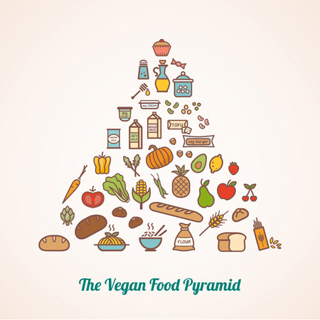 balanced diet: The vegan food pyramid composed of food icons including grains vegetables fruits fortified dairy alternatives and added fats Illustration