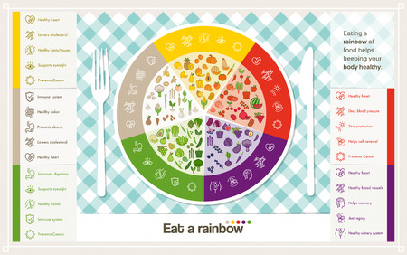 Vegetables and fruit color wheel on a  dish with table set and disease prevention icons set infographic Vettoriali