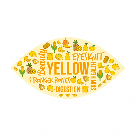 Yellow vegetables and fruits with text concepts in a circular shape, dieting and nutrition concept