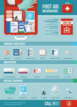 First aid infographic with medical equipment, medications, bandages and informations