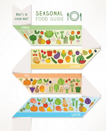 Comida Estacional y guiadoras, verduras y frutas iconos set y estaciones infografía sobre la nutrición y la agricultura Ilustración de vector