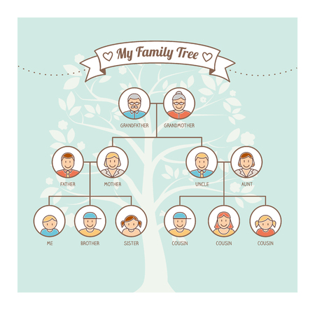 granddad: Vintage family tree with members avatars, genealogy and kinship concept