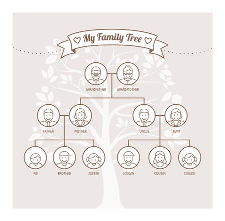 g�n�alogie: Vintage arbre de la famille avec les membres avatars, la g�n�alogie et le concept de parent�
