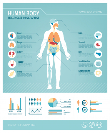 Infografía cuidado de la salud del cuerpo humano, con médicos iconos, órganos, gráficos, diagarms y copia espacio Vectores