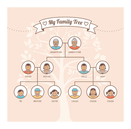 familj: Vintage släktträd med medlemmar avatarer, släktforskning och släktskap koncept Illustration
