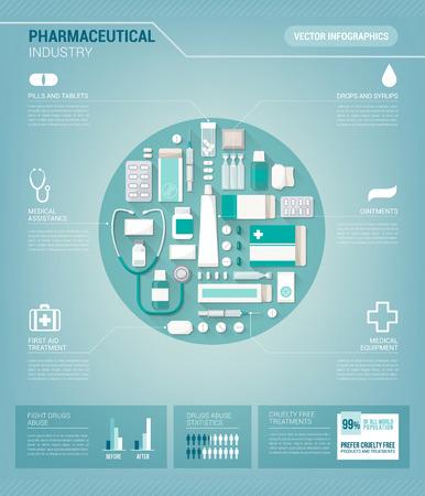 製薬業界と医学のベクトルの薬、錠剤、ボトル パッケージ、テキスト ブロックやグラフをすべての周りのインフォ グラフィック