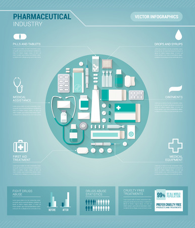 drug: Pharmaceutical industry and medicine vector infographics with drugs, pills, bottles and packages, text blocks and charts all around