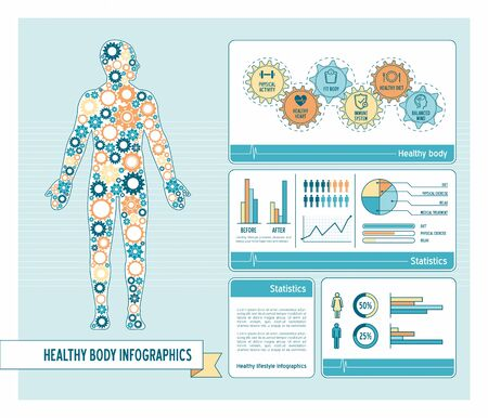 synergy: Healthy body and lifestyle concept infographics with human body composed of gears and charts