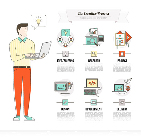 The creative process step by step, from ideas to product delivery, thin line objects and icons set