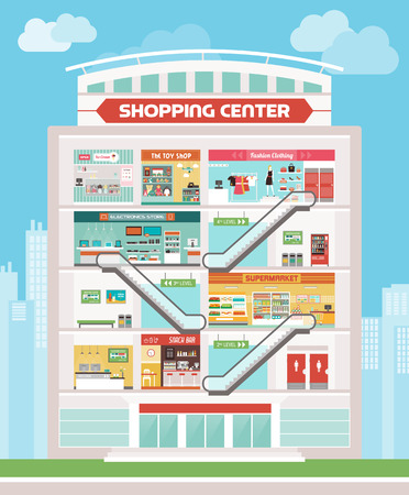 shop: Shopping center building and shops, ice cream shop, toy shop, clothing store, electronics store, supermarket, snack bar and reception