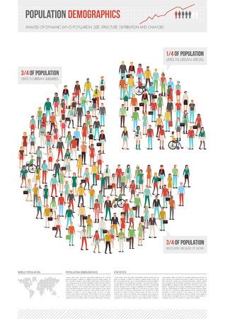población: Población informe demografía, gráfico circular compuesto por personas, el texto y el mapa del mundo en el fondo, Vectores