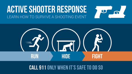firearms: Active shooter response safety procedure banner with stick figures: run, hide or fight Illustration