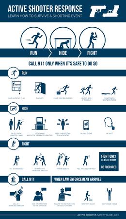 Active shooter response safety procedures sign with stick figures: run hide, or fight