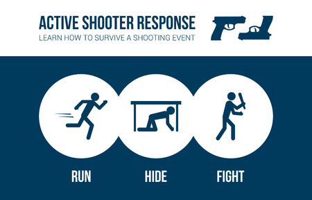 Active shooter response safety procedure banner with stick figures: run, hide or fight Ilustração