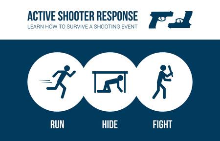 Aktive Shooter Antwortsicherheitsverfahren Banner mit Strichmännchen: laufen sie, verstecken oder Kampf Vektorgrafik