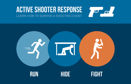 Active shooter response safety procedure banner with stick figures: run, hide or fight Çizim