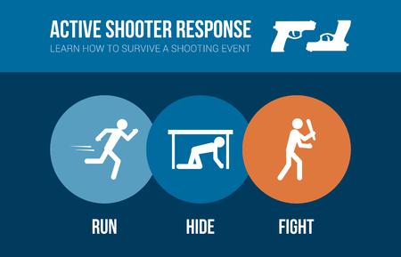 personas corriendo: Activo respuesta shooter bandera procedimiento de seguridad con figuras de palo: correr, ocultar o lucha