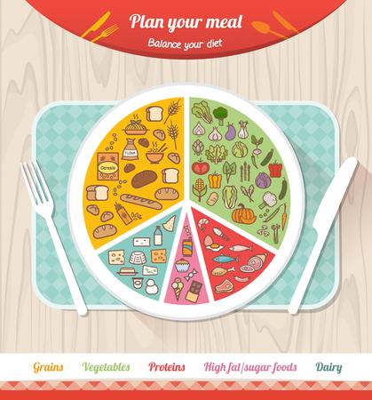 concepto equilibrio: Planificar su comida