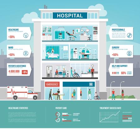 Abteilungen für Kliniken und Gesundheitswesen mit Infografiken, Patienten und Ärzte arbeiten