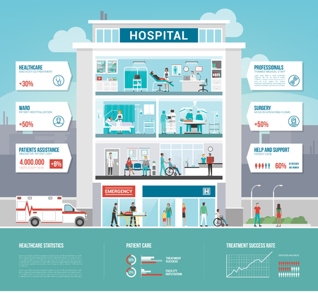 Hospital and healthcare infographics with departments, patients and doctors working Ilustração