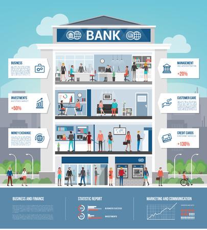 Bankgebouw en financiën infographic met interieurs, tekst, pictogrammen instellen en mensen die werken