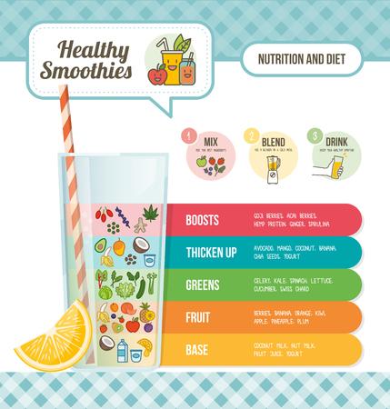 Koktajle przygotowanie infografika z ingrendients i kroki, owoców i warzyw ikony i kopia przestrzeń, odżywianie i zdrowe jedzenie koncepcja