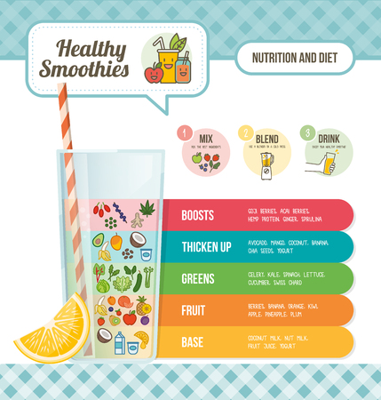 Smoothies preparation infographic with ingrendients and steps, fruit and vegetables icons and copy space, nutrition and healthy eating concept Illustration