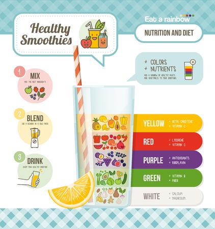 nutrientes: Coma un arco iris de colores de frutas saludables y verduras, nutrientes de los alimentos y batidos preparación de infografía