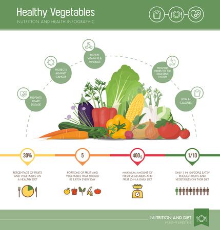 infografica Mangiare sano con verdure composizione, le statistiche di nutrizione ed informazioni Vettoriali
