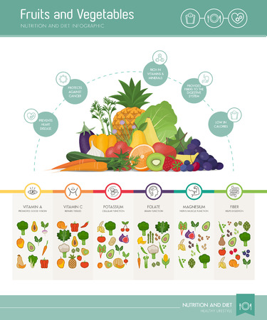 nutrients: Fruits and vegetables nutrients and benefits infographic with vegetabels composition and icons set