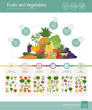 nutrientes: Las frutas y verduras nutrientes y beneficios de infografía con vegetabels composición y los iconos conjunto