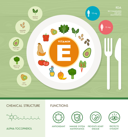 Vitamin E nutrition infographic with medical and food icons: diet, healthy food and wellbeing concept Çizim