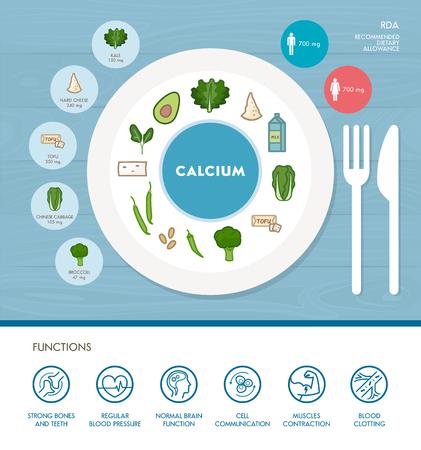 El calcio infografía nutrición mineral con medicinas y alimentos iconos: dieta, alimentos sanos y del bienestar Ilustración de vector