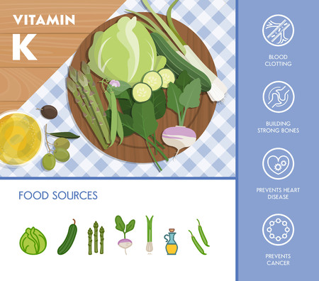 Vitamin K food sources and health benefits, vegetables composition on a chopping board and icons set  イラスト・ベクター素材
