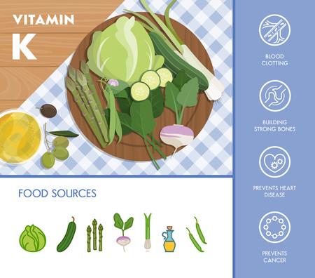 Vitamine K voedselbronnen en voordelen voor de gezondheid, groenten samenstelling op een snijplank en pictogrammen instellen