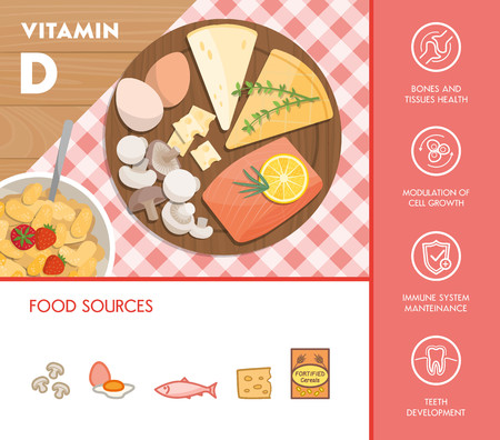 nutrition health: Vitamin D food sources and health benefits, mushrooms, cheese, eggs and salmon on a chopping board