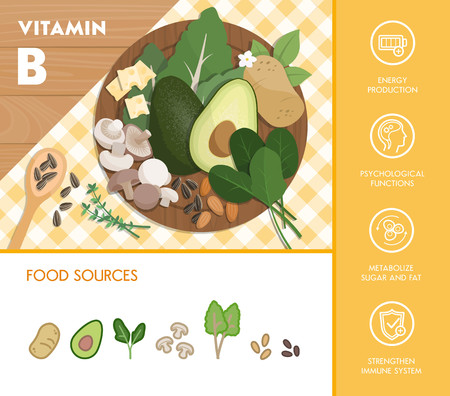 complex system: Vitamin B complex food sources and health benefits, vegetables and fruit composition on a chopping board and icons set Illustration