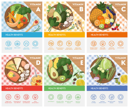 Vitamin food sources and health benefits fact sheets, food on a chopping board and icons set, top view