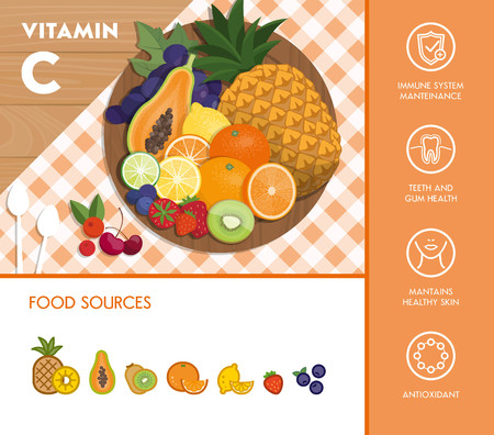 Vitamin C food sources and health benefits, vegetables and fruit composition on a chopping board and icons set Vettoriali