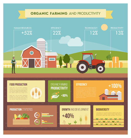 organic farming: Organic farming and industrial food production infographic with icons and text, country landscape with farm, fields and tractor