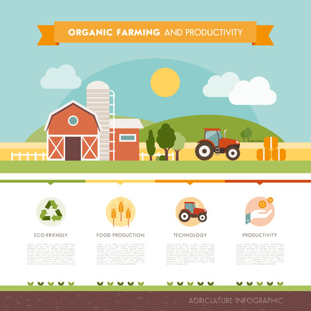 food production: Organic farming and industrial food production infographic with icons and text, country landscape with farm, fields and tractor