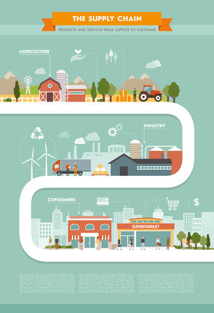 Products supply chain from production to customers, agriculture, industry and retail concept, building and people and conceptual roadprocess Illustration