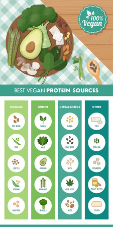 antioxidant: Vegan protein food sources infographic with food icons and ingredients on the kitchen table Illustration