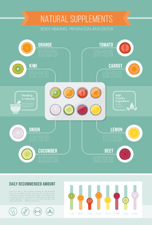 blister: Natural supplements and vitamins infographic with sliced vegetables and fruit in a drug blister packaging Illustration
